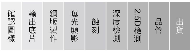 proimages/移印鋼版製作-2.jpg